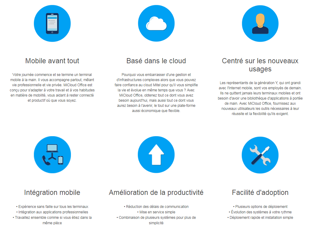 Les avantages de MiCloud Office